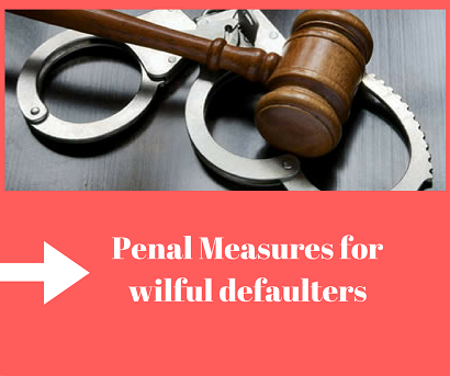 What are the Penal Measures for willful defaulters?
